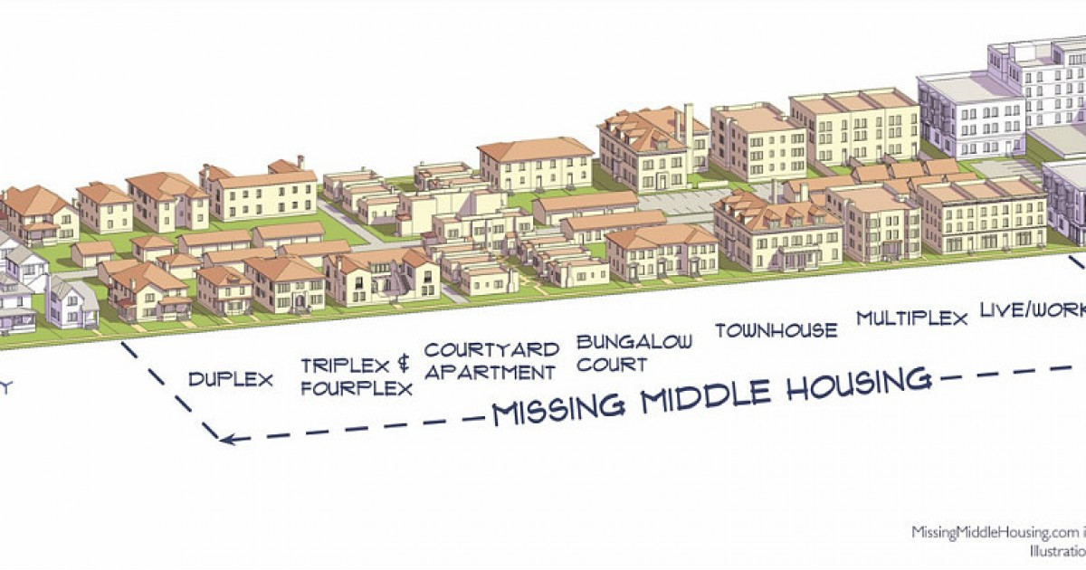 Details of a Plan to Transform Single-Family Zoning in MD
