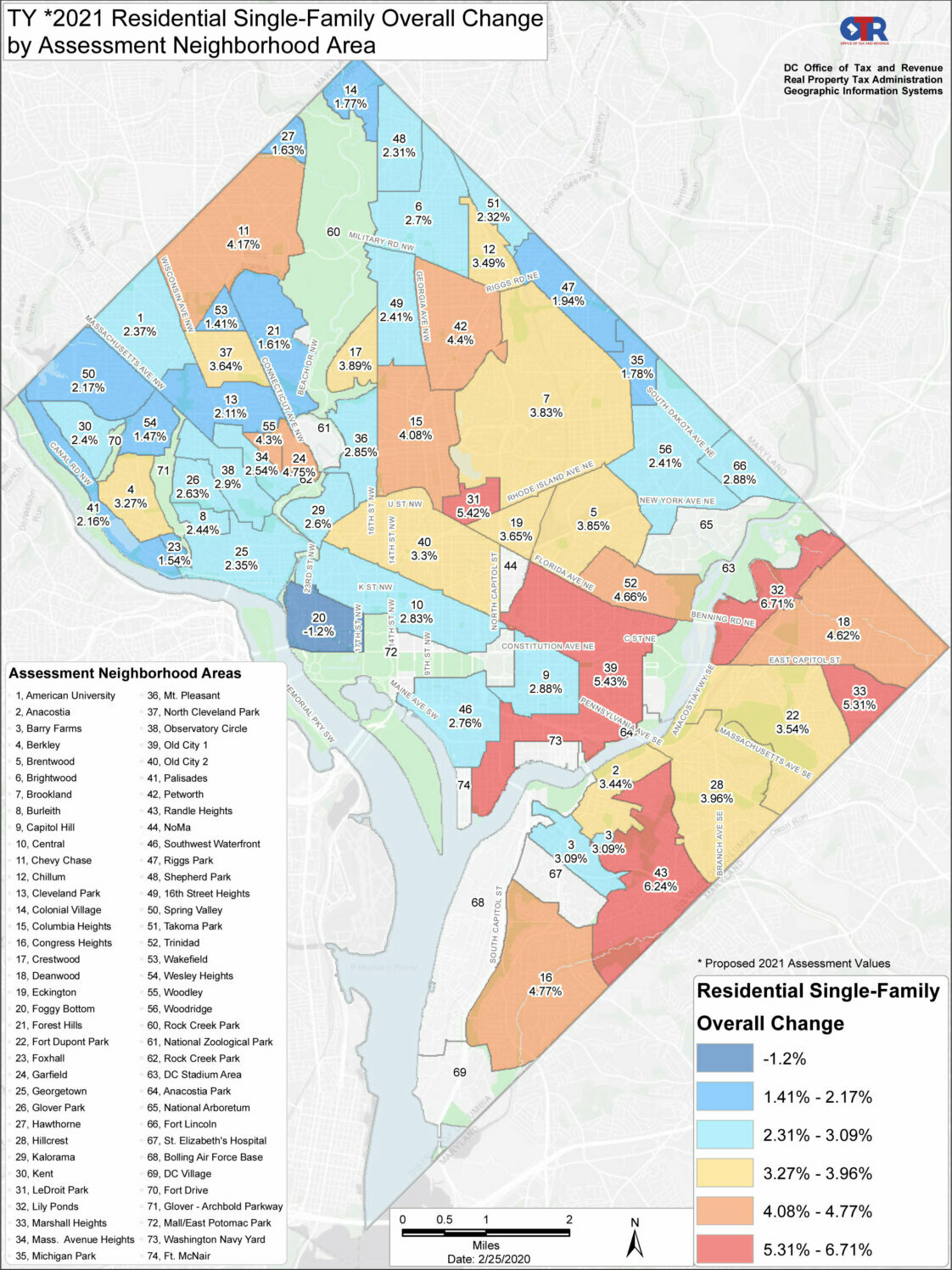 How DC Property Assessments are Changing